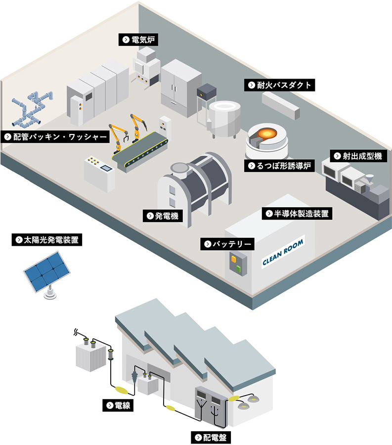 パブリック空間のイメージ